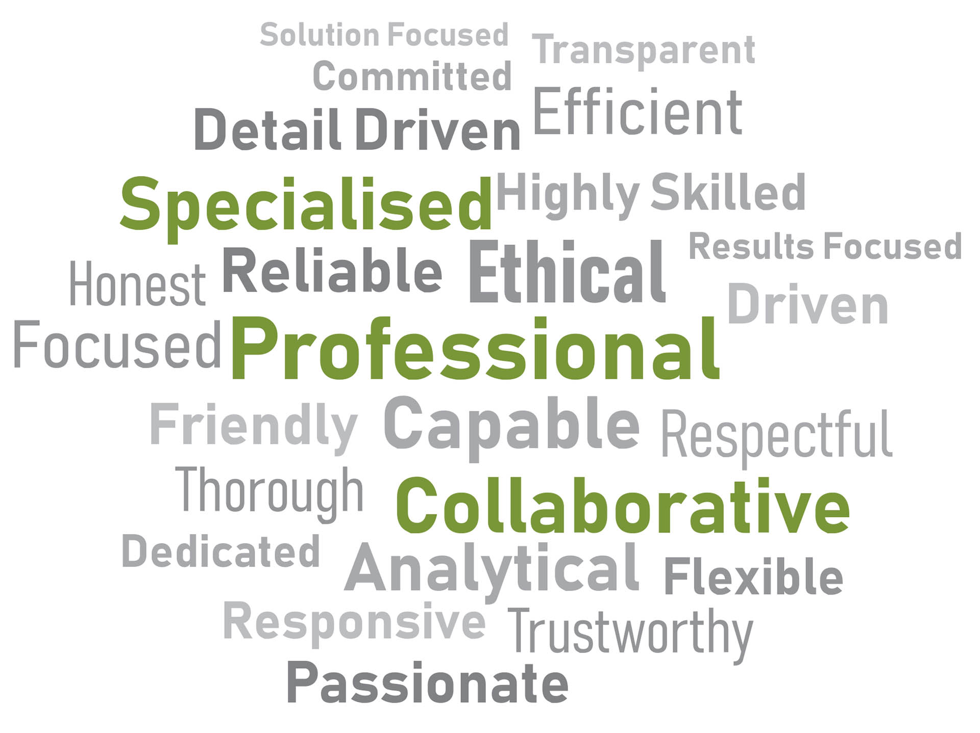 results focused carlylse-human-capital-research-committed-analytical-respectful-ethical-what-we-stand-for